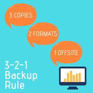 321-Backup Rule