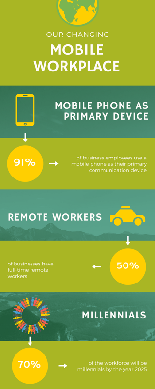 mobile workplace infographic-1.png